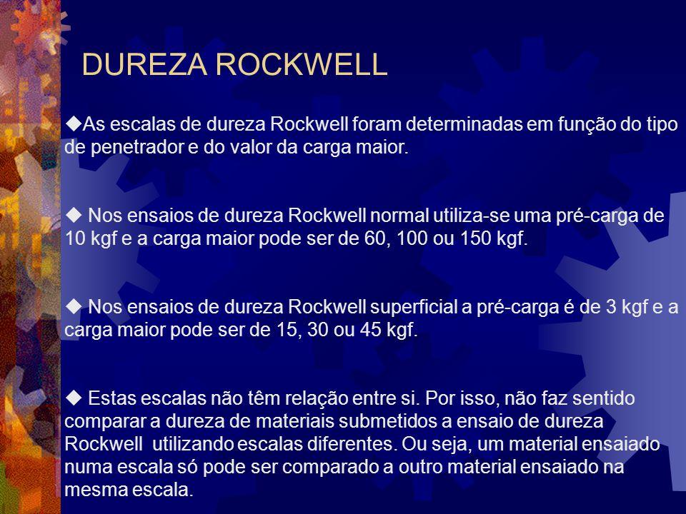 DUREZA ROCKWELL  As escalas de dureza Rockwell foram determinadas em função do tipo de penetrador e do valor da carga maior.  Nos ensaios de dureza