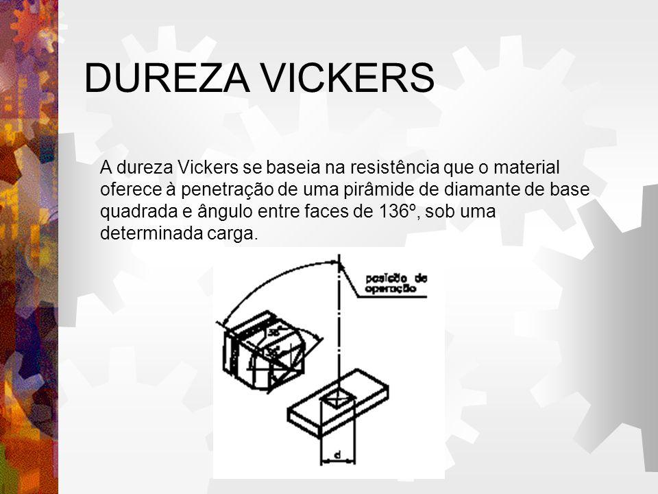 DUREZA VICKERS A dureza Vickers se baseia na resistência que o material oferece à penetração de uma pirâmide de diamante de base quadrada e ângulo entre faces de 136º, sob uma determinada carga.