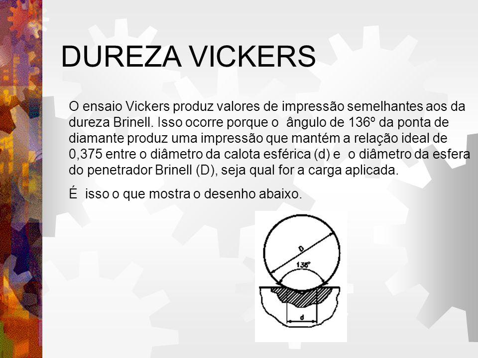 DUREZA VICKERS O ensaio Vickers produz valores de impressão semelhantes aos da dureza Brinell. Isso ocorre porque o ângulo de 136º da ponta de diamant