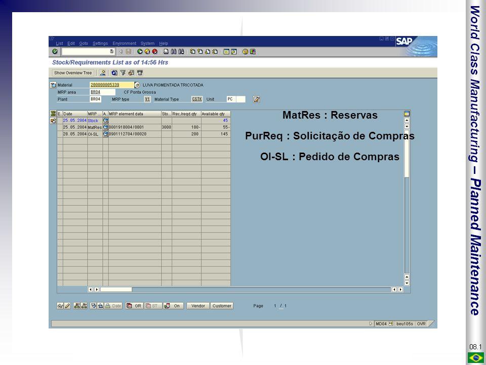 MatRes : Reservas PurReq : Solicitação de Compras OI-SL : Pedido de Compras