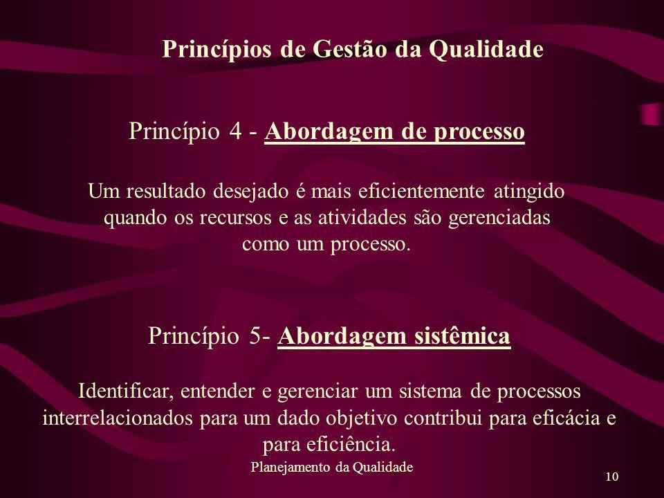 10 Planejamento da Qualidade Princípio 5- Abordagem sistêmica Identificar, entender e gerenciar um sistema de processos interrelacionados para um dado