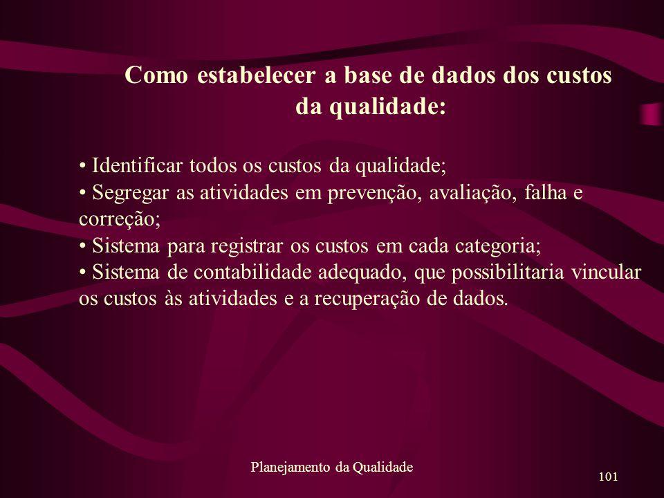 101 Planejamento da Qualidade Como estabelecer a base de dados dos custos da qualidade: Identificar todos os custos da qualidade; Segregar as atividad