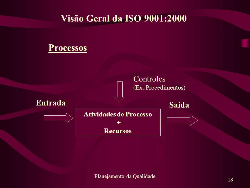 16 Planejamento da Qualidade Processos Atividades de Processo + Recursos Saída Entrada Controles (Ex.:Procedimentos) Visão Geral da ISO 9001:2000