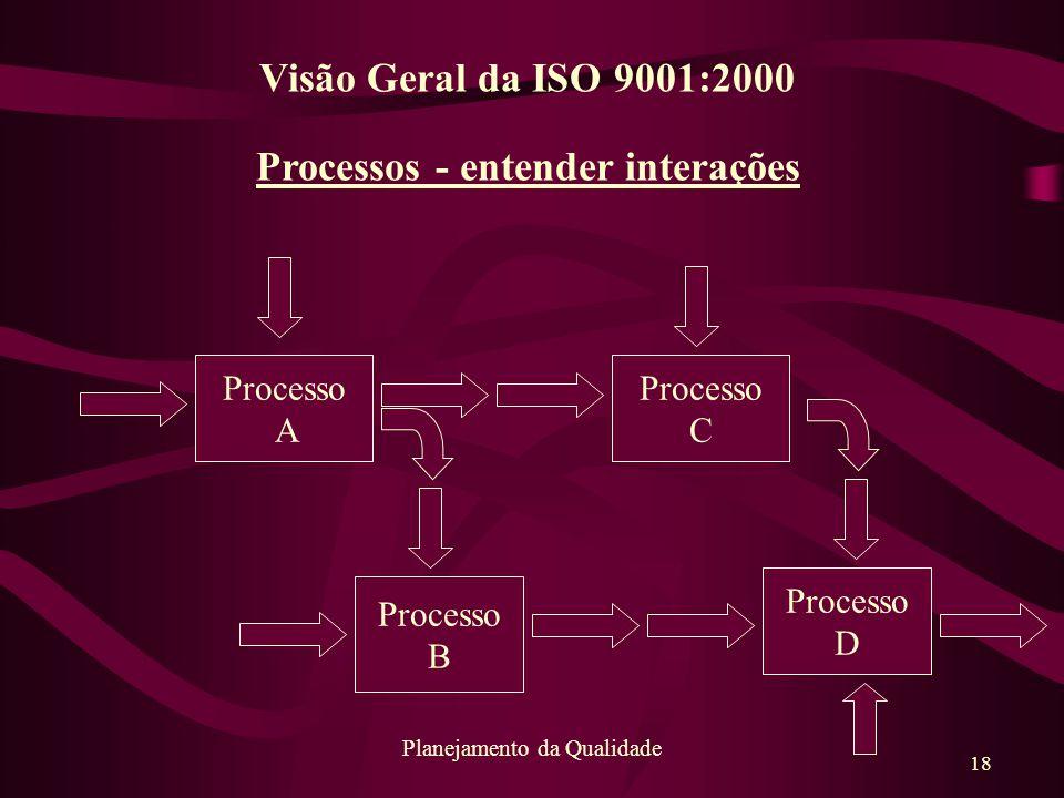 18 Planejamento da Qualidade Processos - entender interações Processo A Processo C Processo D Processo B Visão Geral da ISO 9001:2000
