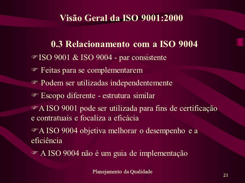 21 Planejamento da Qualidade 0.3 Relacionamento com a ISO 9004 FISO 9001 & ISO 9004 - par consistente F Feitas para se complementarem F Podem ser util