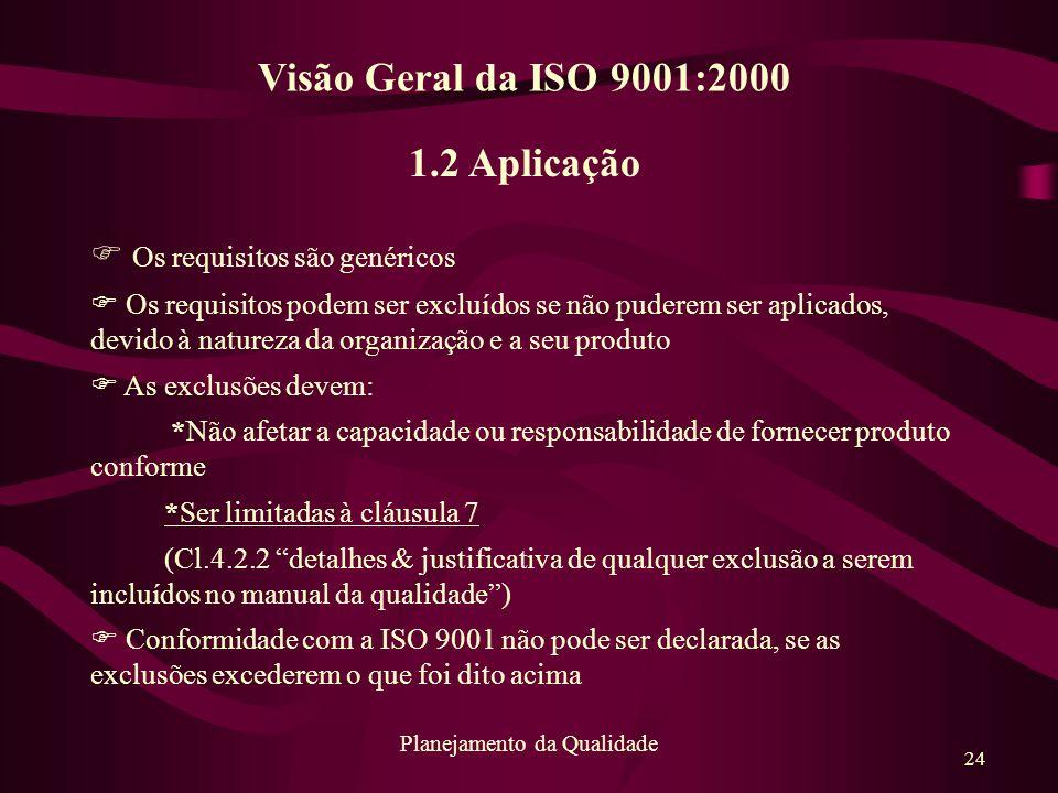 24 Planejamento da Qualidade 1.2 Aplicação F Os requisitos são genéricos F Os requisitos podem ser excluídos se não puderem ser aplicados, devido à na
