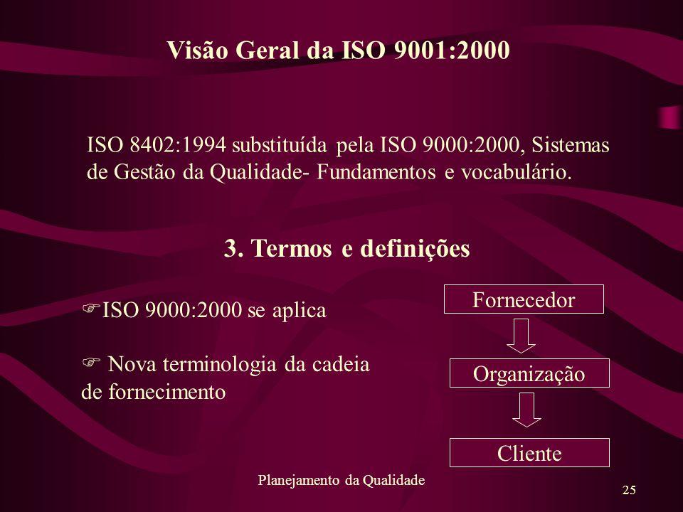25 Planejamento da Qualidade 3. Termos e definições FISO 9000:2000 se aplica F Nova terminologia da cadeia de fornecimento Fornecedor Organização Clie