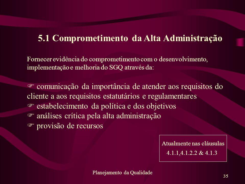 35 Planejamento da Qualidade 5.1 Comprometimento da Alta Administração Fornecer evidência do comprometimento com o desenvolvimento, implementação e me