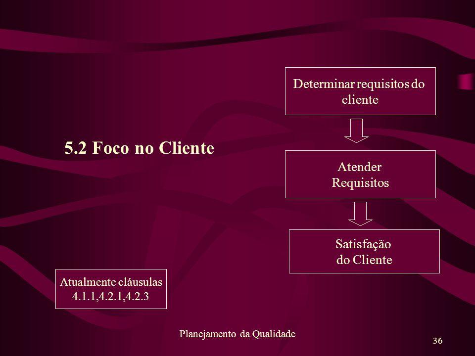 36 Planejamento da Qualidade 5.2 Foco no Cliente Determinar requisitos do cliente Atender Requisitos Satisfação do Cliente Atualmente cláusulas 4.1.1,