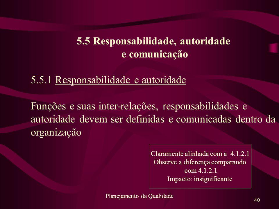 40 Planejamento da Qualidade 5.5 Responsabilidade, autoridade e comunicação 5.5.1 Responsabilidade e autoridade Funções e suas inter-relações, respons