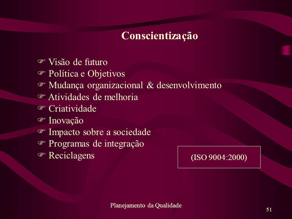 51 Planejamento da Qualidade Conscientização F Visão de futuro F Política e Objetivos F Mudança organizacional & desenvolvimento F Atividades de melho