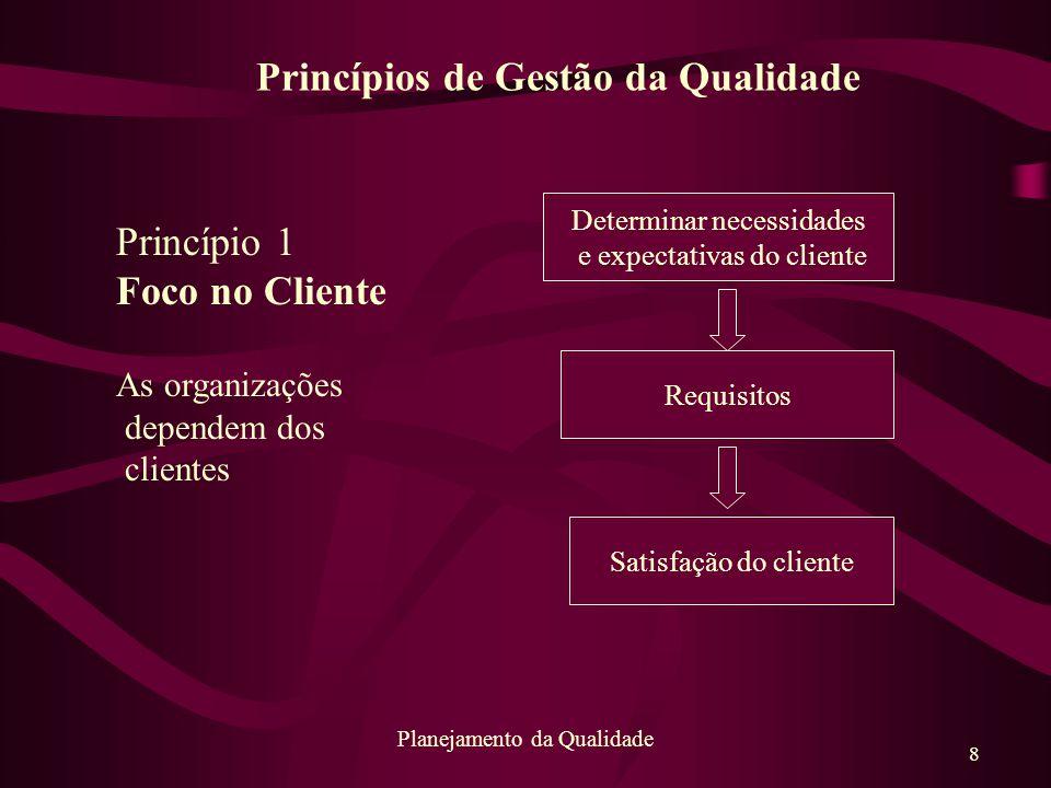 8 Planejamento da Qualidade Princípio 1 Foco no Cliente As organizações dependem dos clientes Determinar necessidades e expectativas do cliente Requis