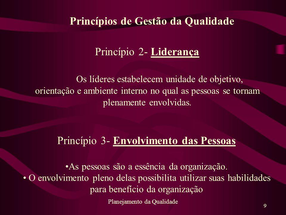 9 Planejamento da Qualidade Princípio 2- Liderança Os líderes estabelecem unidade de objetivo, orientação e ambiente interno no qual as pessoas se tor