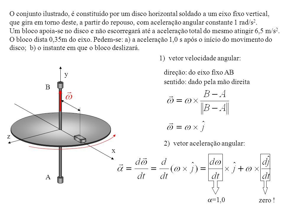 x y z A B O conjunto ilustrado, é constituído por um disco horizontal soldado a um eixo fixo vertical, que gira em torno deste, a partir do repouso, c