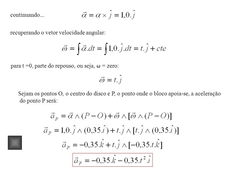 continuando... recuperando o vetor velocidade angular: para t =0, parte do repouso, ou seja,  = zero: Sejam os pontos O, o centro do disco e P, o pon