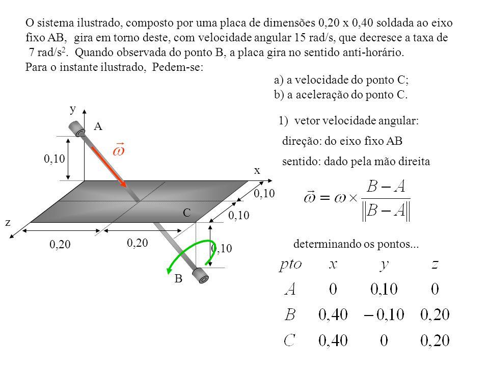 O sistema ilustrado, composto por uma placa de dimensões 0,20 x 0,40 soldada ao eixo fixo AB, gira em torno deste, com velocidade angular 15 rad/s, qu