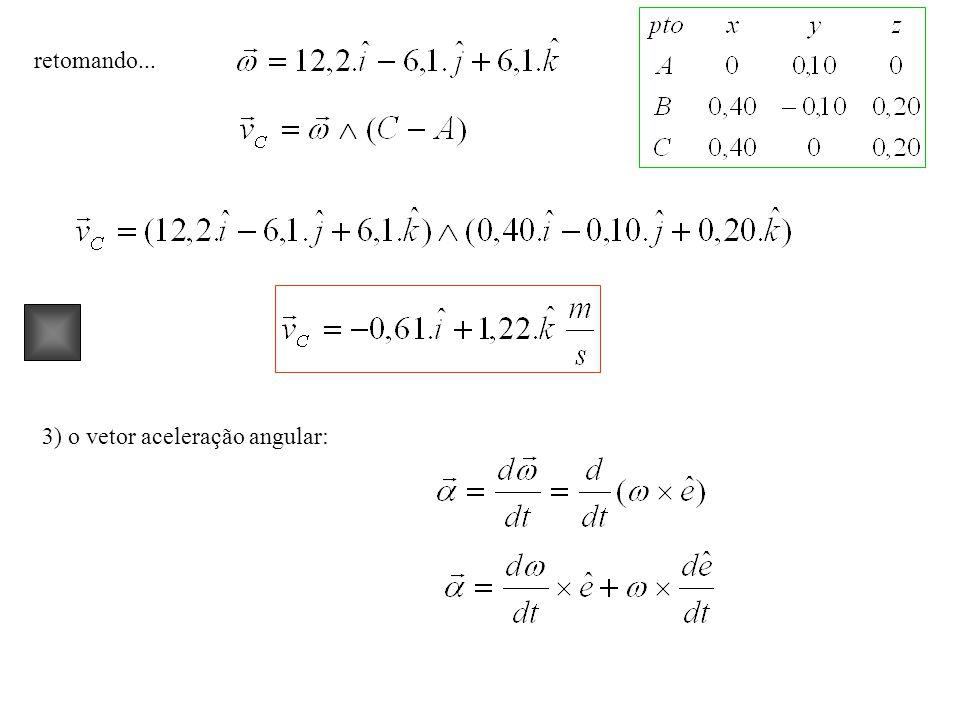 3) o vetor aceleração angular: