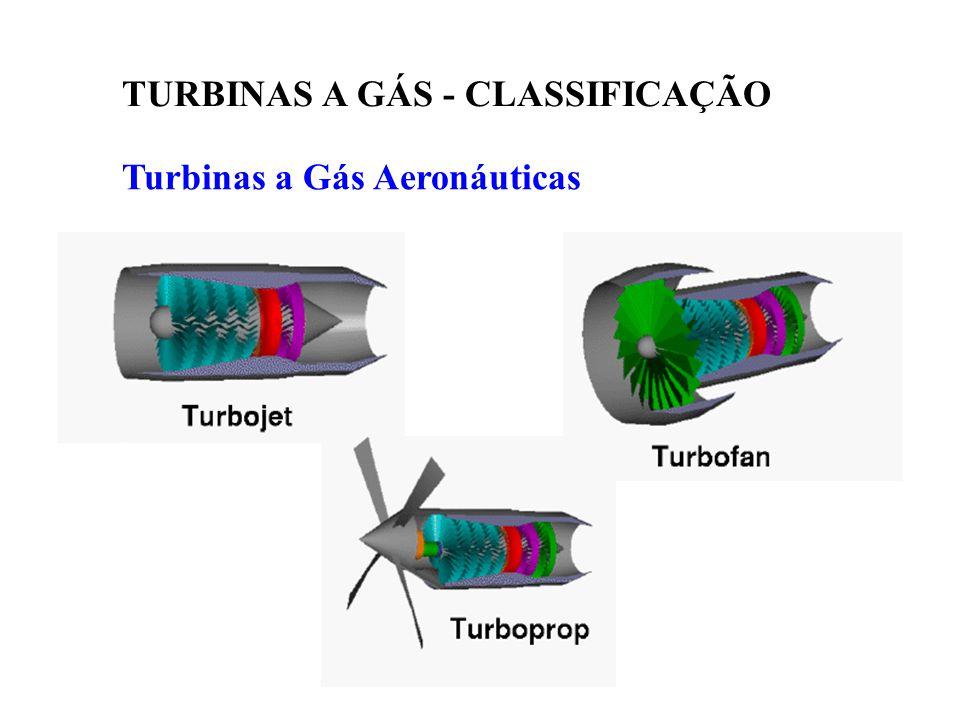 Turbinas a Gás Aeronáuticas TURBINAS A GÁS - CLASSIFICAÇÃO