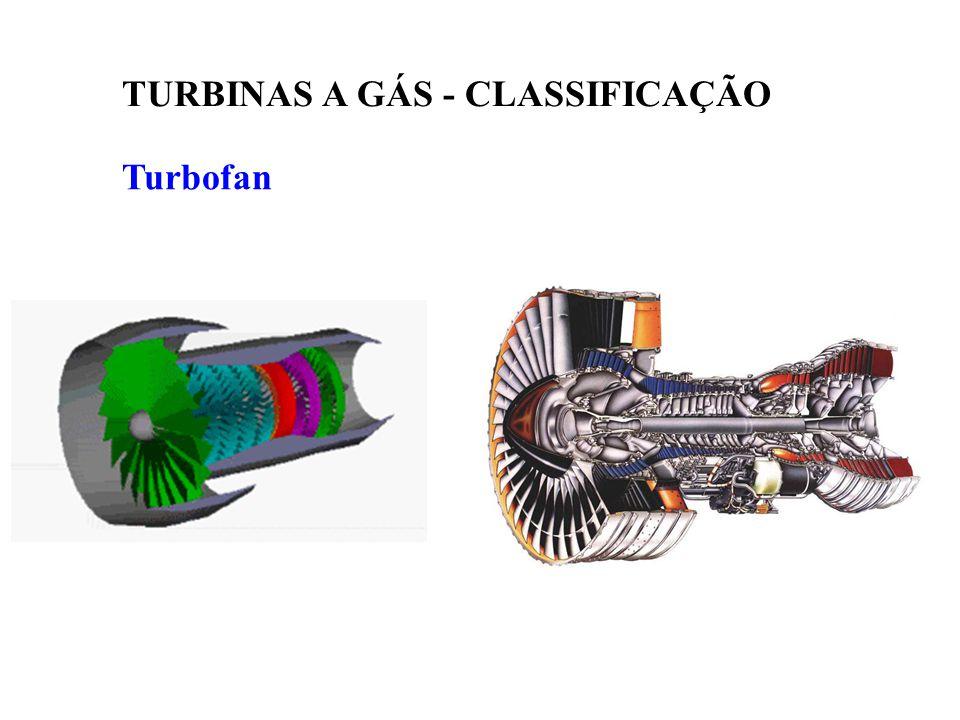 Turbofan TURBINAS A GÁS - CLASSIFICAÇÃO