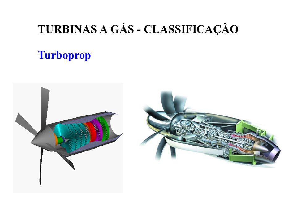Turboprop TURBINAS A GÁS - CLASSIFICAÇÃO