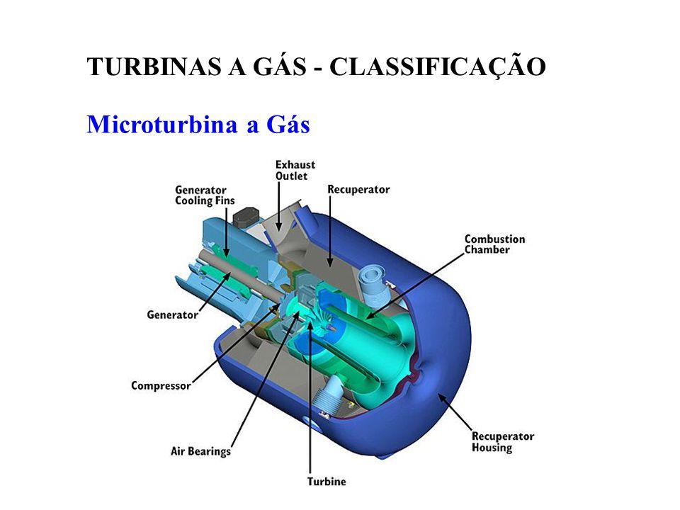 Microturbina a Gás TURBINAS A GÁS - CLASSIFICAÇÃO