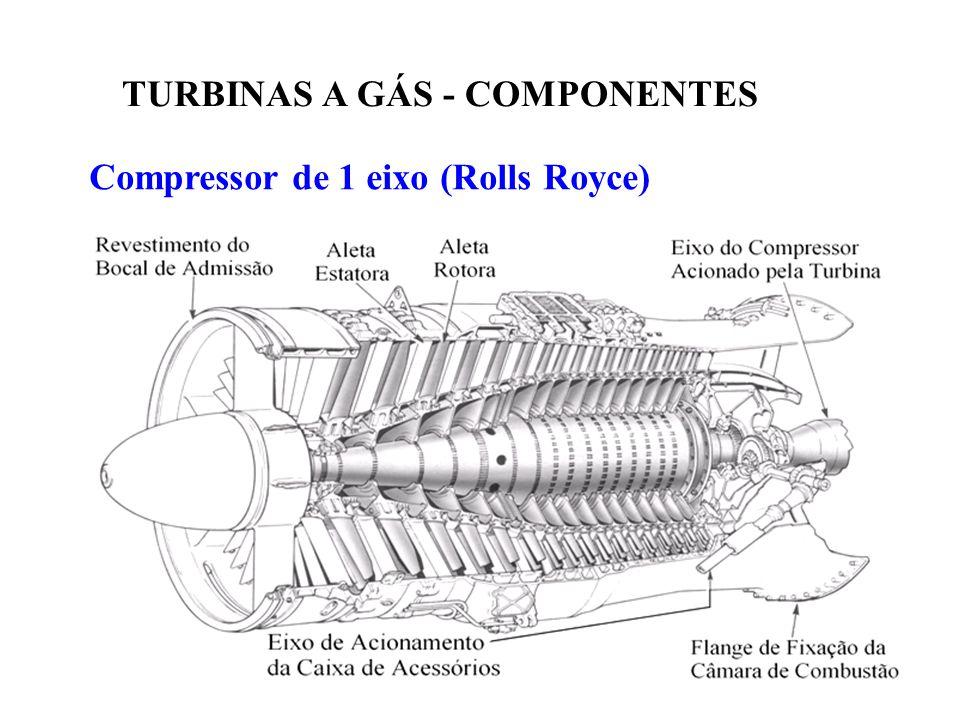 TURBINAS A GÁS - COMPONENTES Compressor de 1 eixo (Rolls Royce)