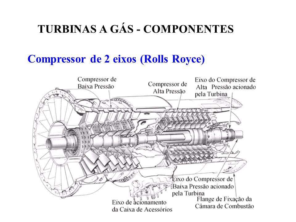 Compressor de 2 eixos (Rolls Royce) TURBINAS A GÁS - COMPONENTES