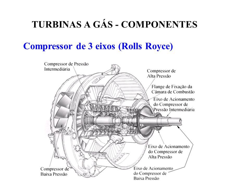 Compressor de 3 eixos (Rolls Royce) TURBINAS A GÁS - COMPONENTES