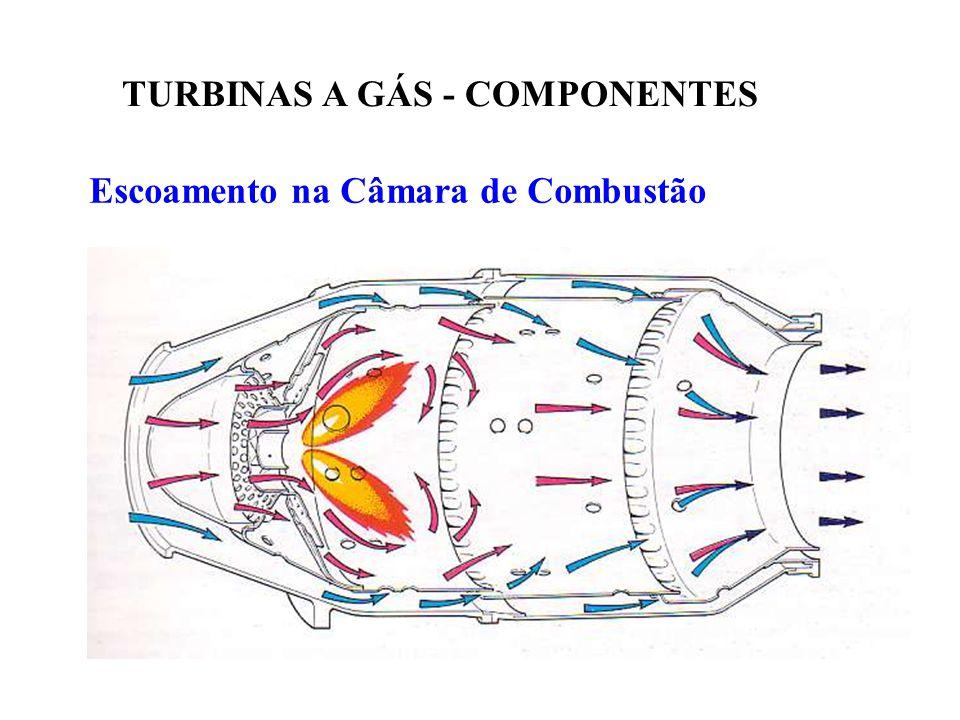 Escoamento na Câmara de Combustão TURBINAS A GÁS - COMPONENTES