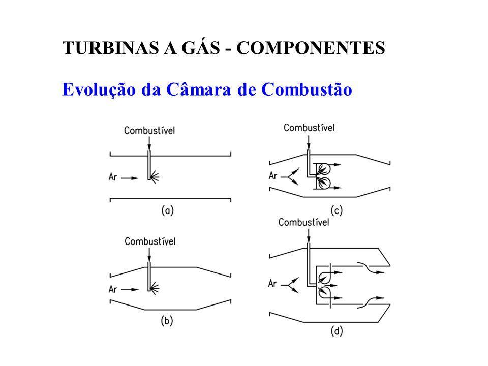 Evolução da Câmara de Combustão TURBINAS A GÁS - COMPONENTES
