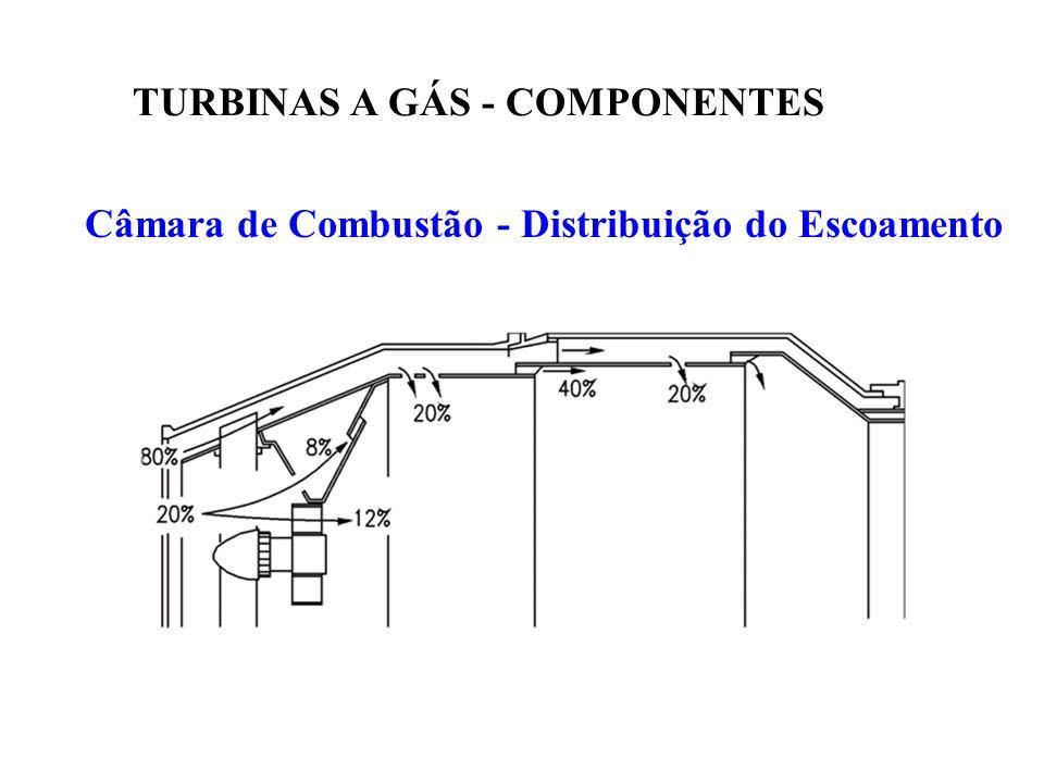 Câmara de Combustão - Distribuição do Escoamento TURBINAS A GÁS - COMPONENTES