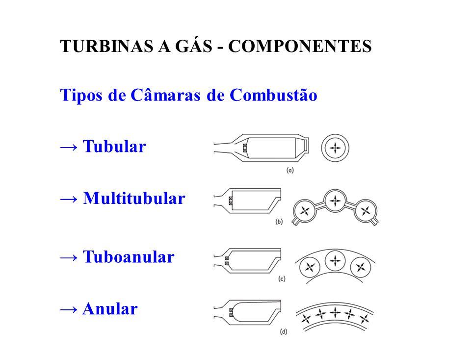 Tipos de Câmaras de Combustão → Tubular → Multitubular → Tuboanular → Anular TURBINAS A GÁS - COMPONENTES