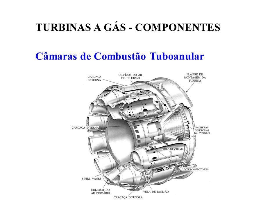 Câmaras de Combustão Tuboanular TURBINAS A GÁS - COMPONENTES