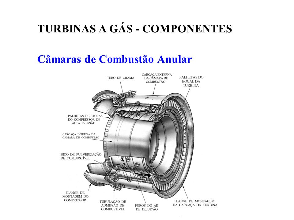 Câmaras de Combustão Anular TURBINAS A GÁS - COMPONENTES