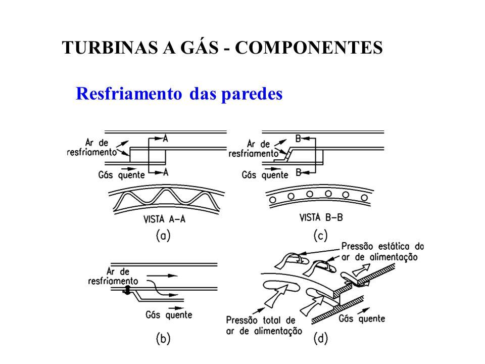 Resfriamento das paredes TURBINAS A GÁS - COMPONENTES