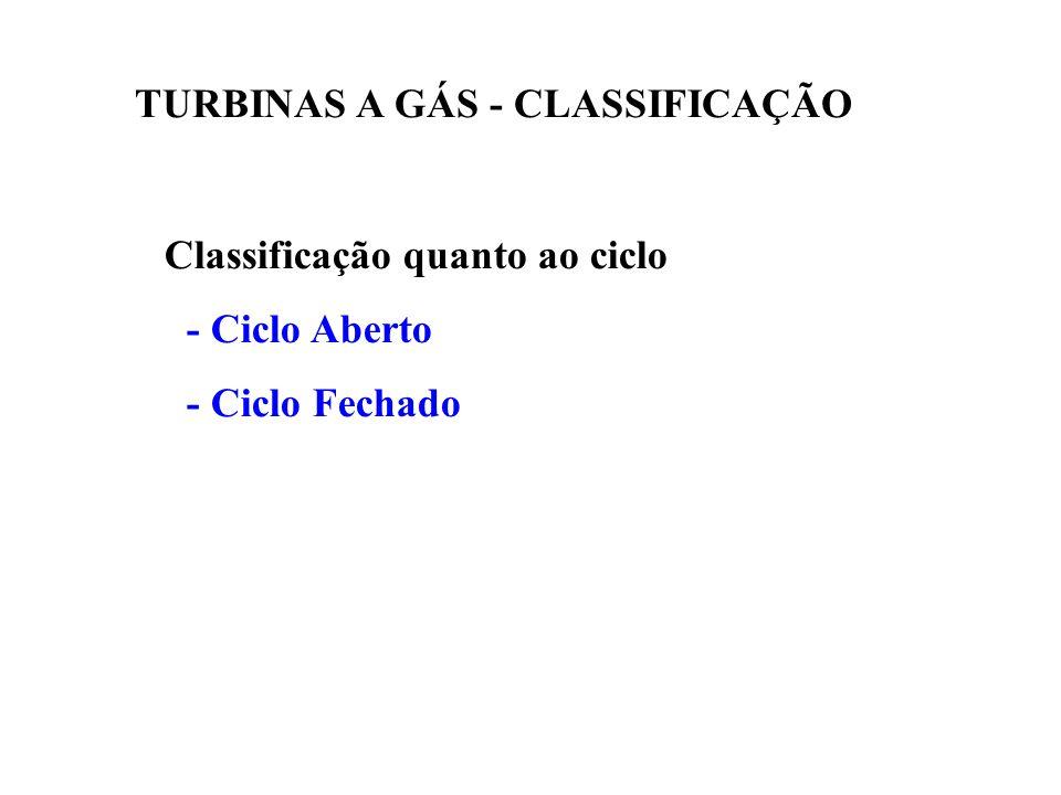TURBINAS A GÁS - CLASSIFICAÇÃO Classificação quanto ao ciclo - Ciclo Aberto - Ciclo Fechado