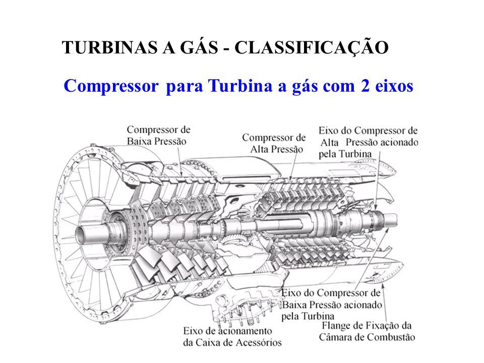 Compressor para Turbina a gás com 2 eixos TURBINAS A GÁS - CLASSIFICAÇÃO