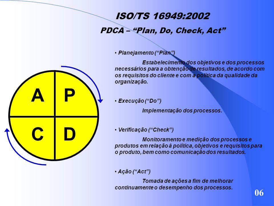 ISO/TS 16949:2002 ABORDAGEM DE PROCESSO Legenda:Atividades que agregam valor Fluxo de informação Responsabilidade da direção Gestão de Recursos Realiz