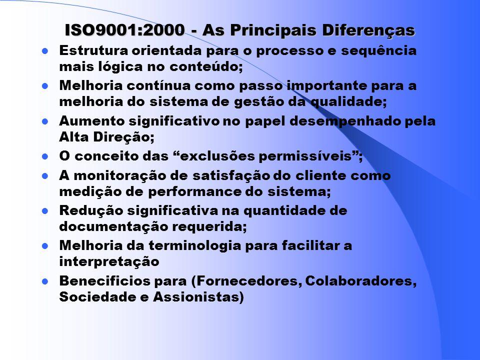 ISO9001:2000 - PORQUE MUDAR? Pesquisa realizada, mas de 80% dos pesquisados responderam que a norma versão 1994 é: Muito voltada para a indústria; Bur