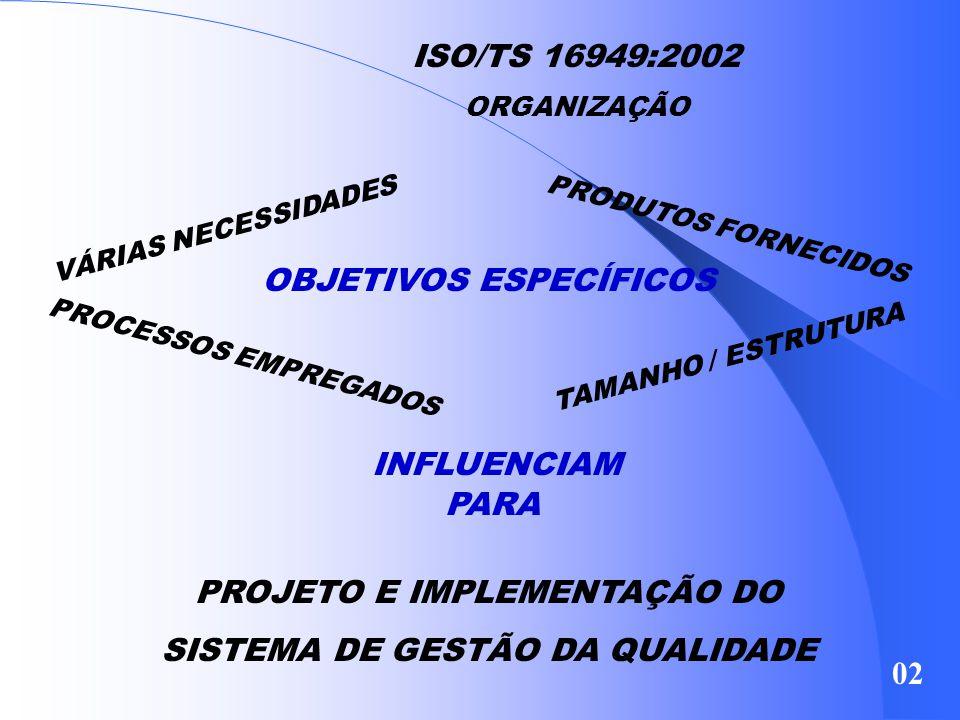 ISO/TS 16949:2002 SISTEMAS DE GESTÃO DA QUALIDADE SISTEMA DE GESTÃO DA QUALIDADE DECISÃO ESTRATÉGICA Adotar na Organização 01