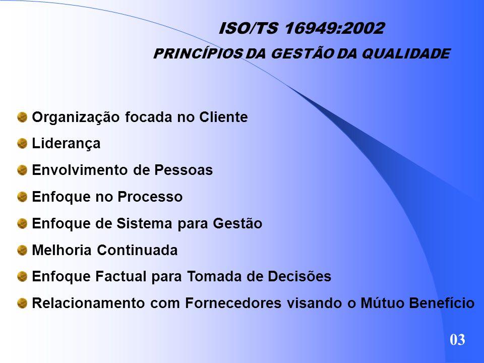 ISO/TS 16949:2002 ORGANIZAÇÃO OBJETIVOS ESPECÍFICOS VÁRIAS NECESSIDADES PRODUTOS FORNECIDOS PROCESSOS EMPREGADOS TAMANHO / ESTRUTURA INFLUENCIAM PARA