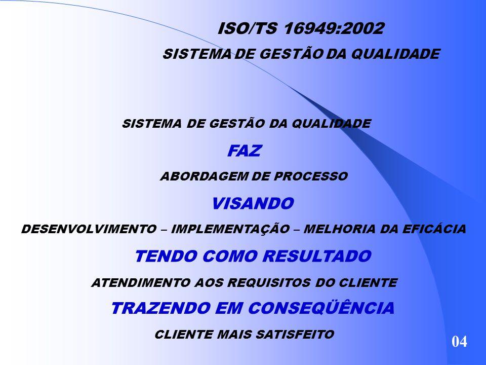 ISO/TS 16949:2002 PRINCÍPIOS DA GESTÃO DA QUALIDADE Organização focada no Cliente Liderança Envolvimento de Pessoas Enfoque no Processo Enfoque de Sis