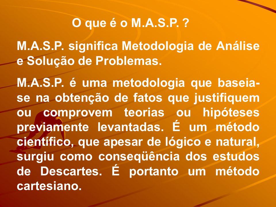 O que é o M.A.S.P.M.A.S.P. significa Metodologia de Análise e Solução de Problemas.
