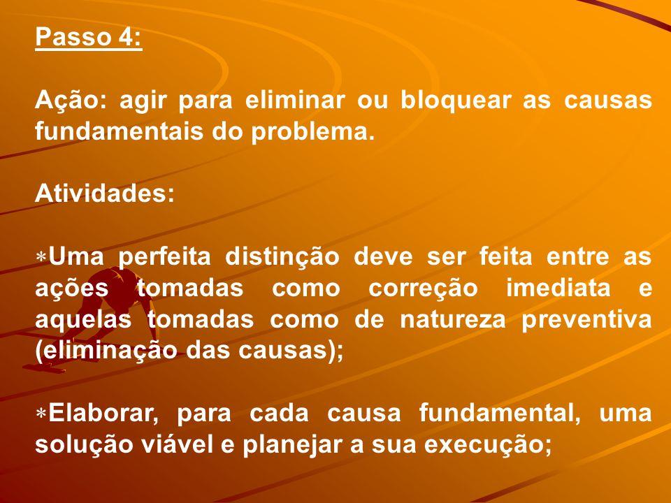 Passo 4: Ação: agir para eliminar ou bloquear as causas fundamentais do problema.