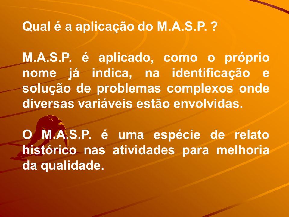 Qual é a aplicação do M.A.S.P.M.A.S.P.