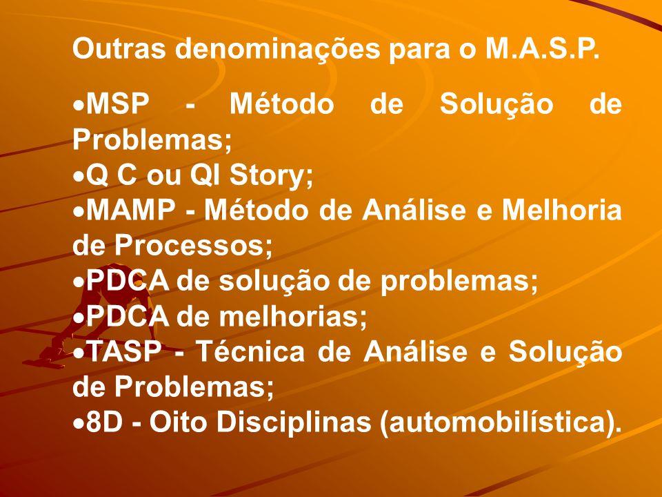 Outras denominações para o M.A.S.P.