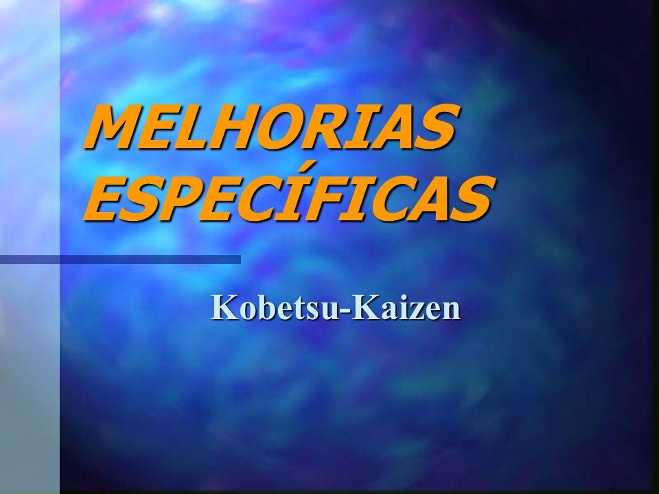 MELHORIAS ESPECÍFICAS Kobetsu-Kaizen