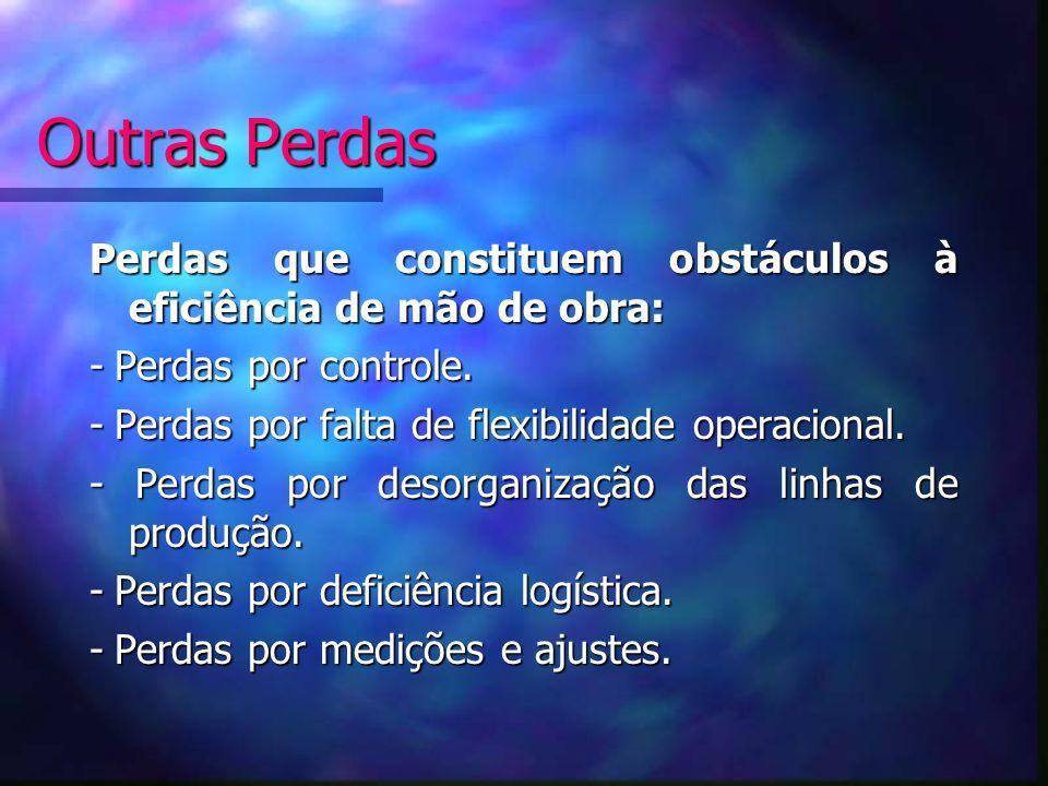Outras Perdas Perdas que constituem obstáculos à eficiência de mão de obra: - Perdas por controle. - Perdas por falta de flexibilidade operacional. -