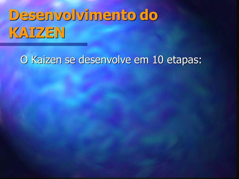 Desenvolvimento do KAIZEN O Kaizen se desenvolve em 10 etapas: