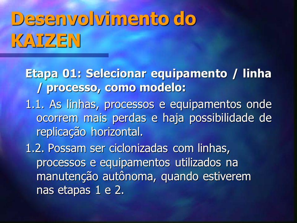 Desenvolvimento do KAIZEN Etapa 01: Selecionar equipamento / linha / processo, como modelo: 1.1. As linhas, processos e equipamentos onde ocorrem mais